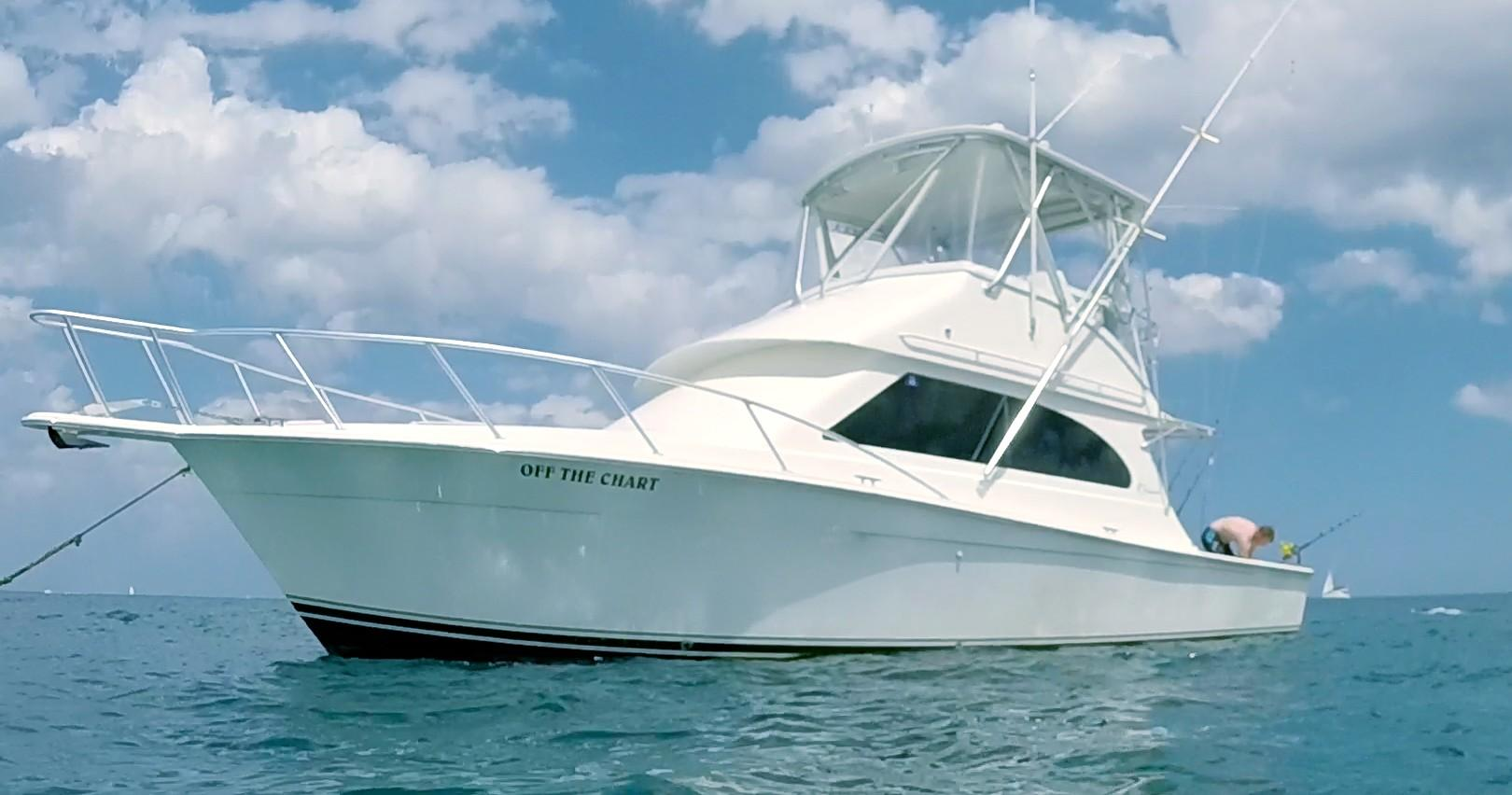 Egg Harbor Yachts Full Screen Picture